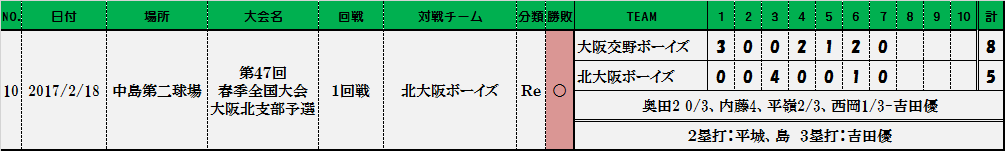 2017.2.18.1