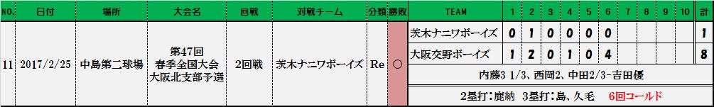 2017.2.25.1